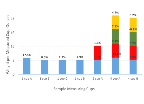 MeasuringCupCalibrateChart23